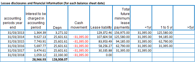 lease calculation excel
